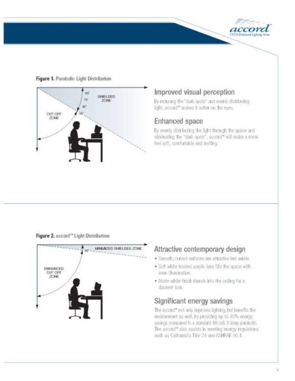 Luminaria volumetrica Accord en ecuador